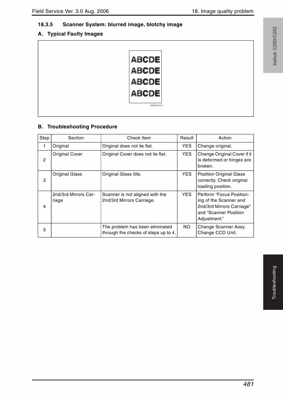Konica-Minolta bizhub C250 C252 FIELD-SERVICE Service Manual-6
